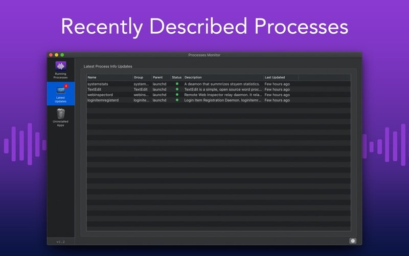Processes Monitor Mac